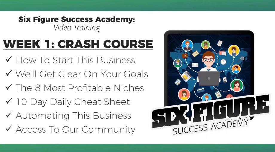 Price Reduction Six Figure Success Academy  Course Creation