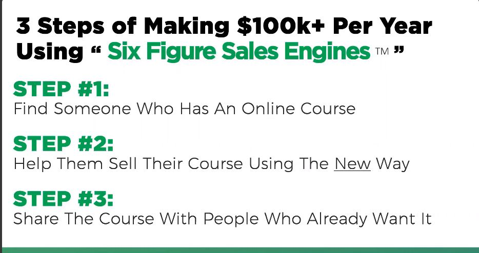 Course Creation Six Figure Success Academy  Coupons Students June 2020