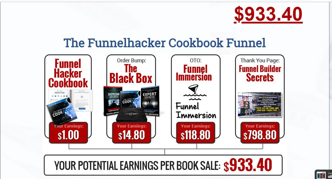 funnel hacker cookbook