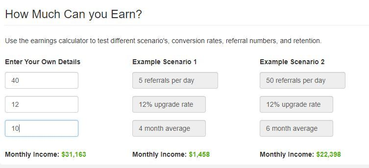 wealthy affiliate calculator earnings
