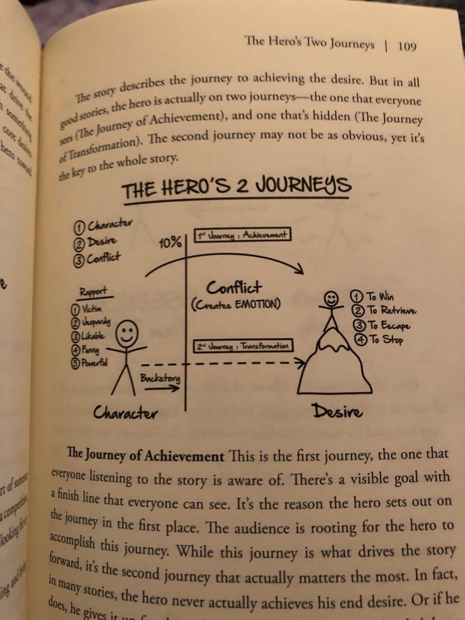 heros two journeys from expert secrets clickfunnels