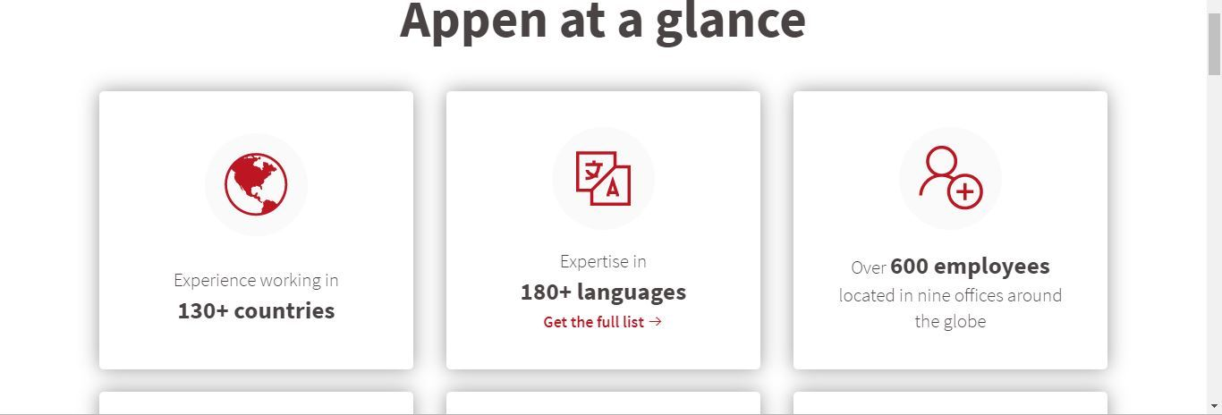 appen at a glance
