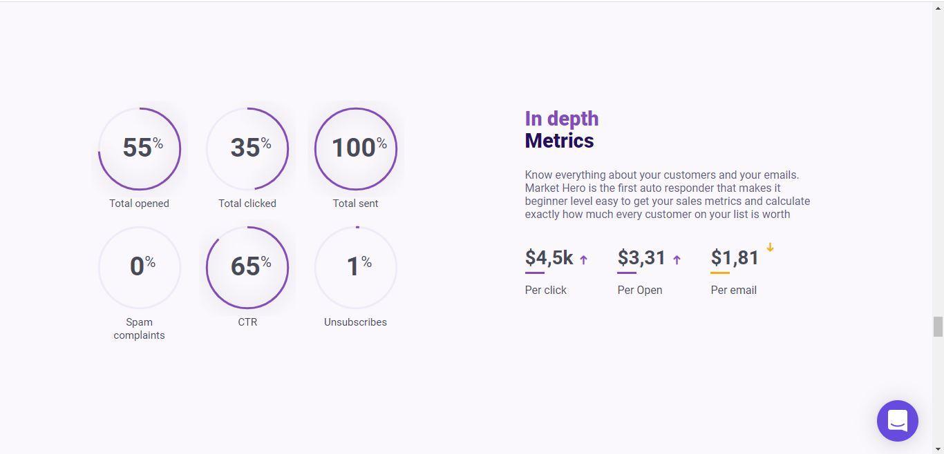 market hero metrics 2
