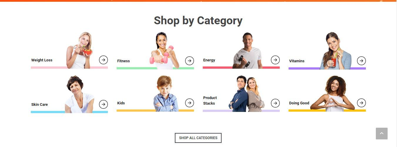 IDLife shop by category