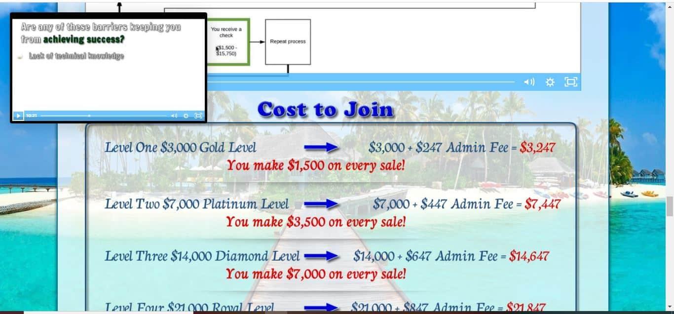 digital veteran blueprint cost