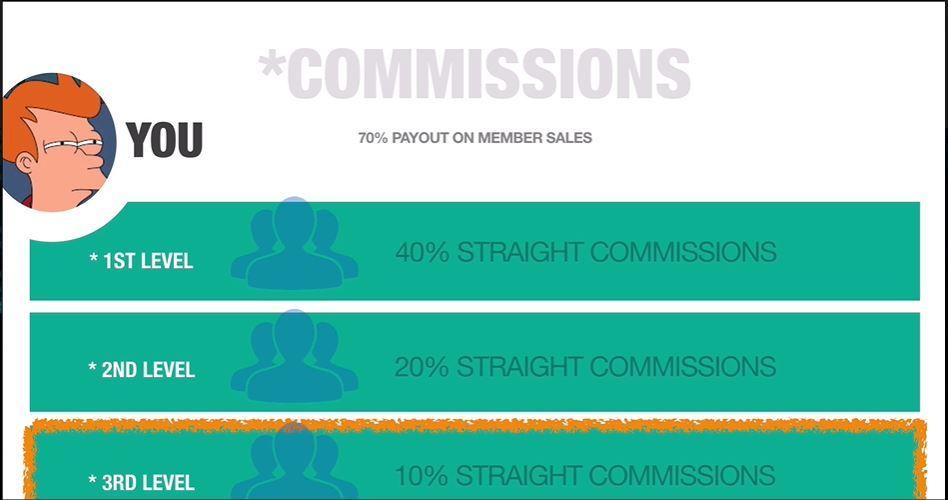 meme secrets third tier commissions